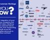Northrop Grumman heritage company logos
