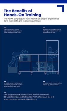 ASTAR HandsOn Infographic