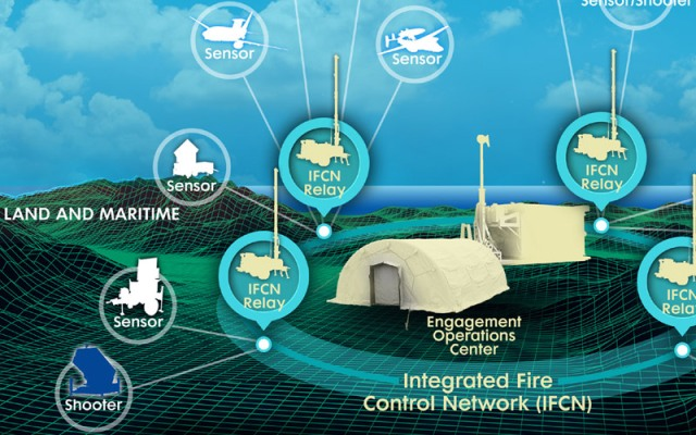 IBCS infographic with maps and icons