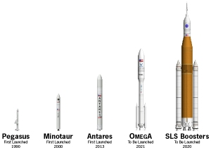 A lineup of Northrop Grumman's Pegasus, Minotaur, Antares, OmegA and SLS Boosters.
