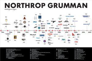 Northrop Grumman Logo Heritage