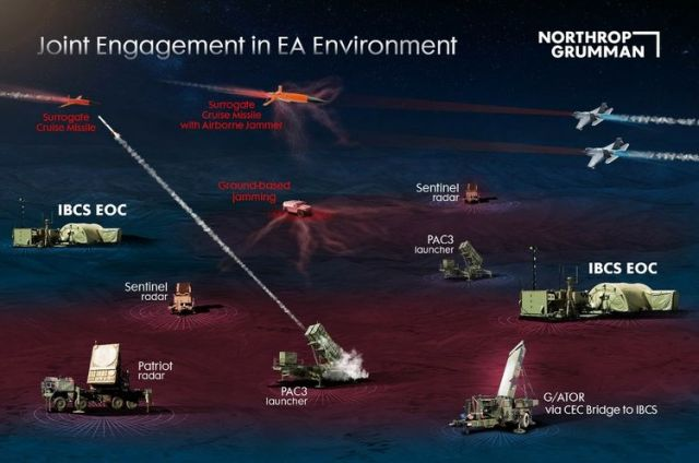 Joint Engagement in EA Environment